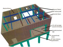 Structure Magazine Modeling And Analysis Of A Masonry Building On