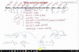 Convert Between Si Prefixes