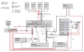 wiring diagram for solar power system carlplant how to install solar panels wiring diagram pdf at Solar Wiring Diagram