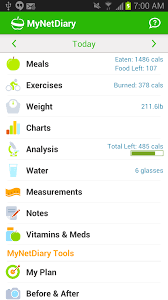 Calorie Chart App The Best Calorie Counter And Food Diary App For Android