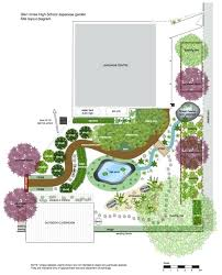 Garden Plan Layouts Garden Plan Layouts Barca Fontanacountryinn Com
