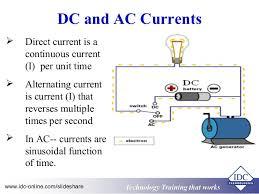direct current examples. dc direct current examples