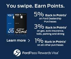 Hope you can now apply ford service credit card without worries? Fordpass Visa Mills Ford Of Willmar
