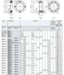 Metric Bearing Lock Nuts Mcagency Co