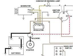 generator wiring jpg wiring diagram for alternator conversion the wiring diagram mgb alternator conversion wiring diagram
