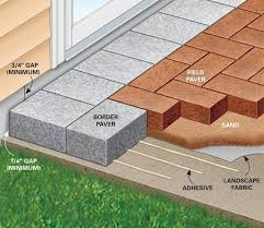 patio pavers over concrete. Wonderful Over Adding A Stone Over Concrete Brick The Front And Back Patios With Patio Pavers Over Concrete