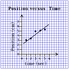 How To Make Graphs For Scientific Papers Fotomagneet Maken
