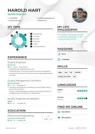 Resume Format For Quality Engineer Resume Example For Engineer