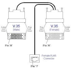 a12300 v 35 female to v 35 male and rj45 female v 35 a12300 v 35 female to v 35 male and rj45 female v