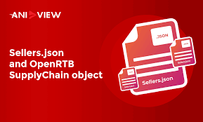 openrtb supplychain object aniview