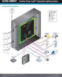 Crestron Lighting Control Panel Glpac Dimflv Crestron Green Light Integrated Lighting System