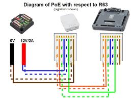 ethernet wiring diagram poe wiring diagrams favorites poe cable wiring diagram wiring diagram poe ethernet wiring diagram ethernet wiring diagram poe