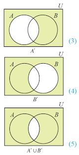 Venn Diagram A U B A U B Venn Diagram Zlatan Fontanacountryinn Com
