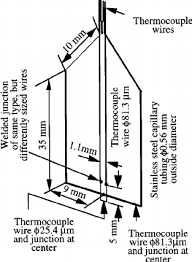 configuration of movable thermocouples in the evaporation chamber configuration of movable thermocouples in the evaporation chamber two differently sized thermocouples 25 4 and