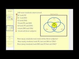 Venn Diagram Problem Solving Solving Problems With Venn Diagrams Homeschool Resources