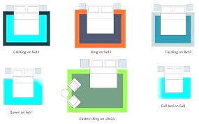rug sizes chart rugs size under queen bed recommended for bedrooms dining room round rug sizes