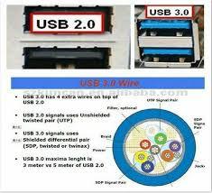 usb wire diagram usb image wiring diagram usb 3 0 cable wiring diagram usb auto wiring diagram schematic on usb 2 0 wire