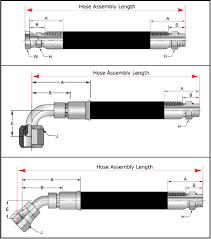 Hydraulic Hose Fittings Chart Hose Fittings Etc Blog Technical