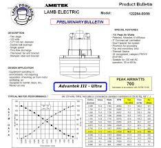 Central Vacuum Comparison Chart Understanding Central Vacuum Performance