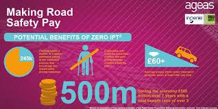 potential benefits of zero ipt ageas and ingenie back saferoaddesign call for uk