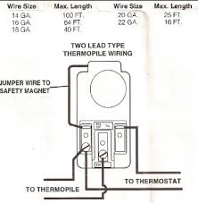 white rodgers gas valve wiring diagram White Rodgers Wiring Diagram white rodgers gas valve wiring diagram wiring diagrams white rodgers wiring diagram for # 1f58-77