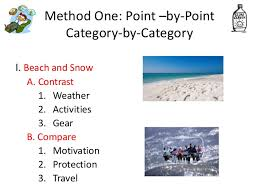 patterns of organization compare and contrast method one point