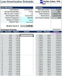 Home Mortgage Amortization Schedule Excel Ericremboldt Com