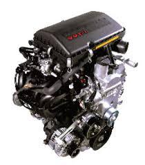 1.3L K3-VE & 1.5L 3SZ-VE ENGINE WORKSHOP SERVICE MANUAL - Download ...