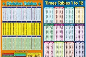 Posters Division Table Times Tables 1 12 2 Posters
