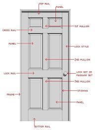 door handle height creative standard door handle height uk door