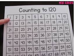 Counting Chart By Tens To 120 Miss Giraffes Class Building Number Sense In First Grade