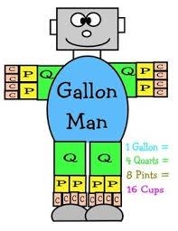 50 Hand Picked Gallon Man