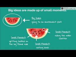Small Moment Watermelon Anchor Chart Writing Small Moment Stories Youtube