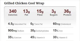 grilled en cool wrap nutrional information