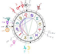 Sting Natal Chart Scorpio Caitlyn Jenner Astrology And Personal Horoscope
