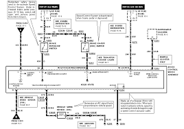 2005 crown vic fuse diagram 2005 image wiring diagram ford crown victoria cruise control installation troubleshooting on 2005 crown vic fuse diagram