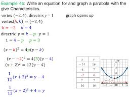 example 4b write an equation for and graph a parabola with the give characteristics