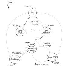 Ez go wiring diagram dcs electric golf cart gas 98 wires electrical us20080222431a1 ez go wiring