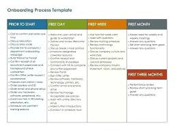 Sales Training Template Sales Manual Page Sales Policies And Procedures Manual