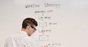 What Is A Workflows Process Diagram Klipfolio