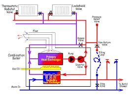 underfloor heating thermostat wiring diagram on underfloor images Wiring Diagram For Underfloor Heating Thermostat underfloor heating thermostat wiring diagram on underfloor heating thermostat wiring diagram 15 basic thermostat wiring line voltage thermostat wiring 2Wire Thermostat Wiring Diagram