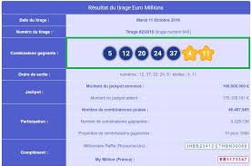 Scroll down the page to view a complete prize breakdown, displaying the total number of winners from the uk and the rest of europe. Comment Jouer Votre Grille Euromillions My Million En France Guide Complet