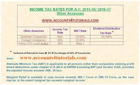 2015 Irs Tax Bracket Chart Domestic Companies Foreign Companies Firms Llp Local