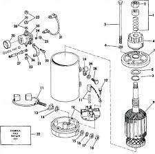 Diagram smittybilt winch solenoid wiring diagram definition omg