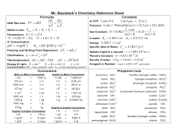 periodic table test best of ap chemistry test periodic table