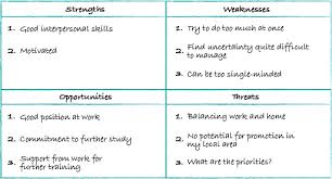 Examples Of Strength And Weakness Personal Development Planning For Engineering 2 3 Your