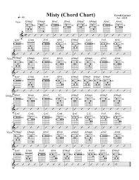 Jazz Guitar Chords Chart Accomplice Music