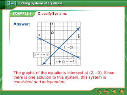 5 classify systems answer the graphs
