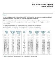 Printable Starrett Tap Drill Chart Starrett Tap Drill Chart Pdf