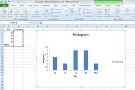 Histogram In Excel